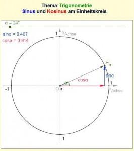 Sinus und Kosinus